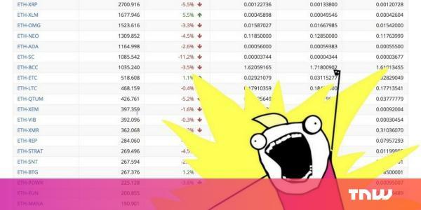 photo image My million dollar crypto-trading fuck-ups will make you cringe